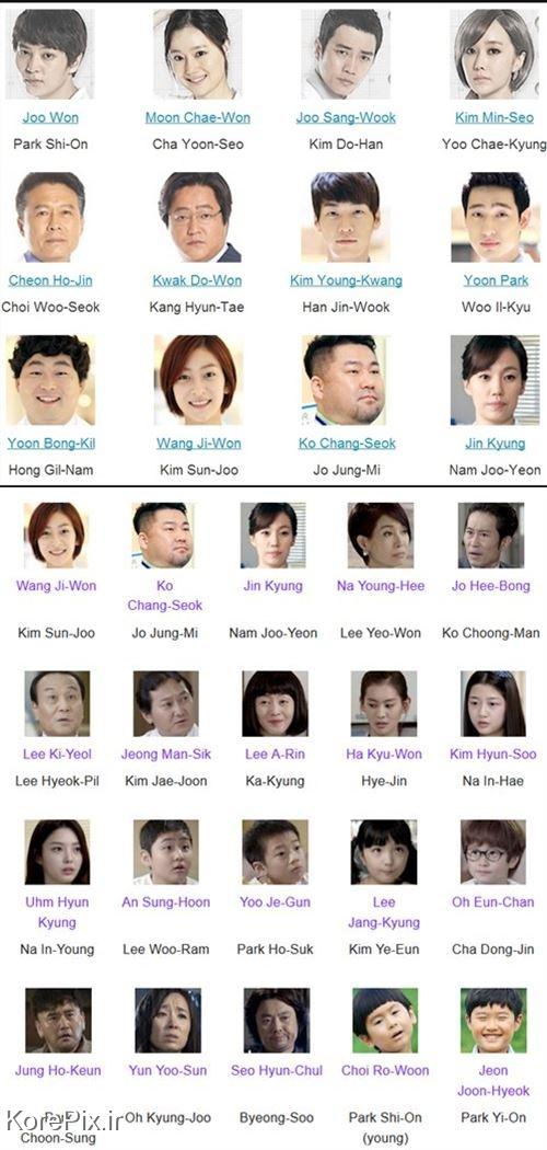 بازیگران سریال کره ای آقای دکتر