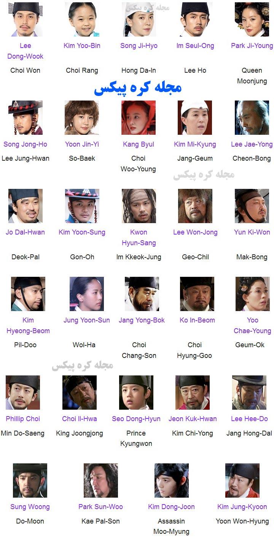 لیست بازیگران سریال ساچویی فراری قصر