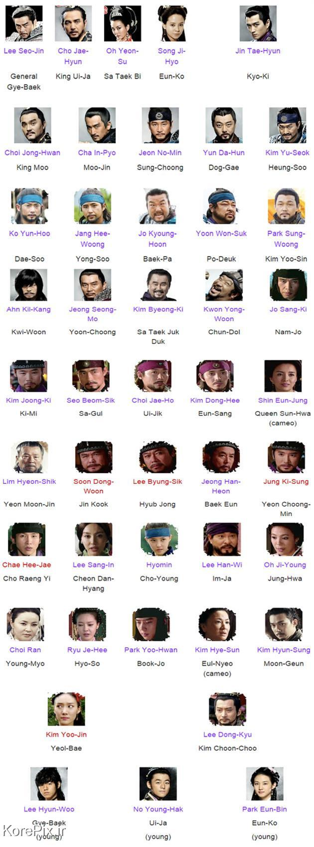 معرفی بازیگران سریال کره ای سرنوشت یک مبارز